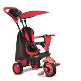 Quel tricycle pour bébé acheter